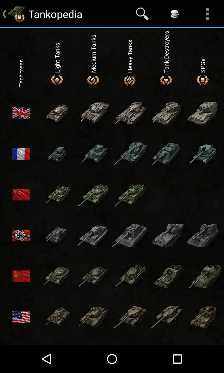 Tanks table. Knowledge base for World of Tanks