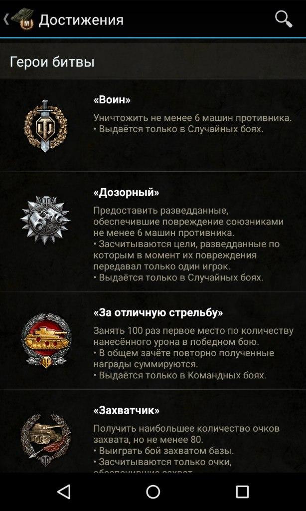 Список медалей и наград игры. База знаний для World of Tanks