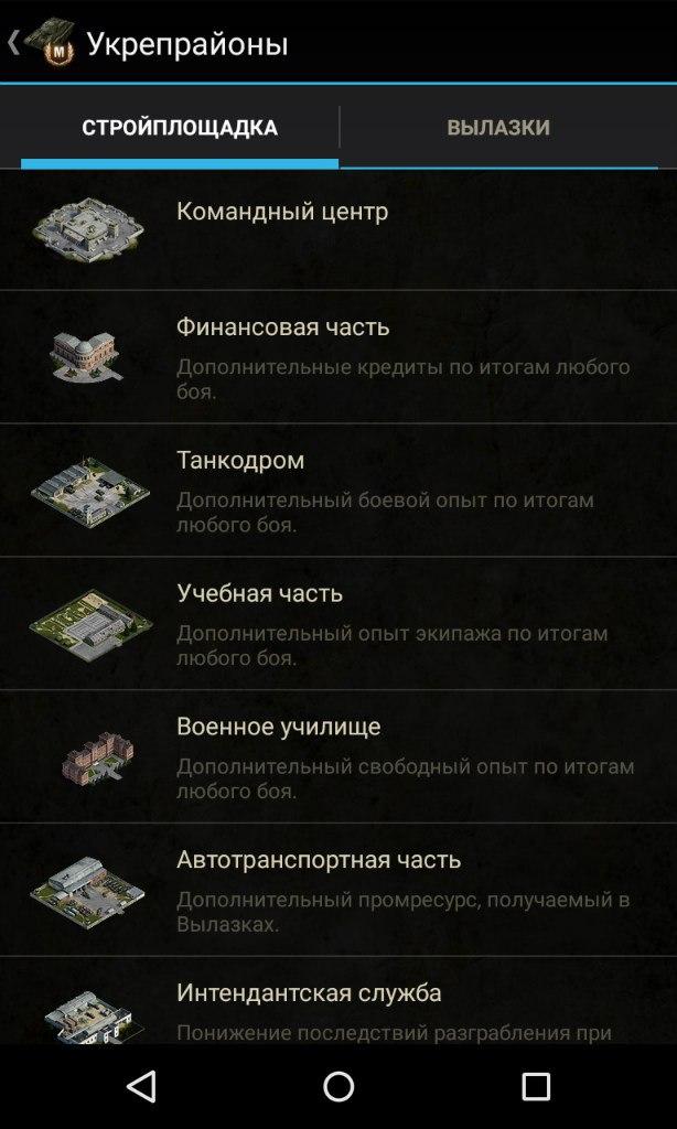 Строения укрепрайона. База знаний для World of Tanks