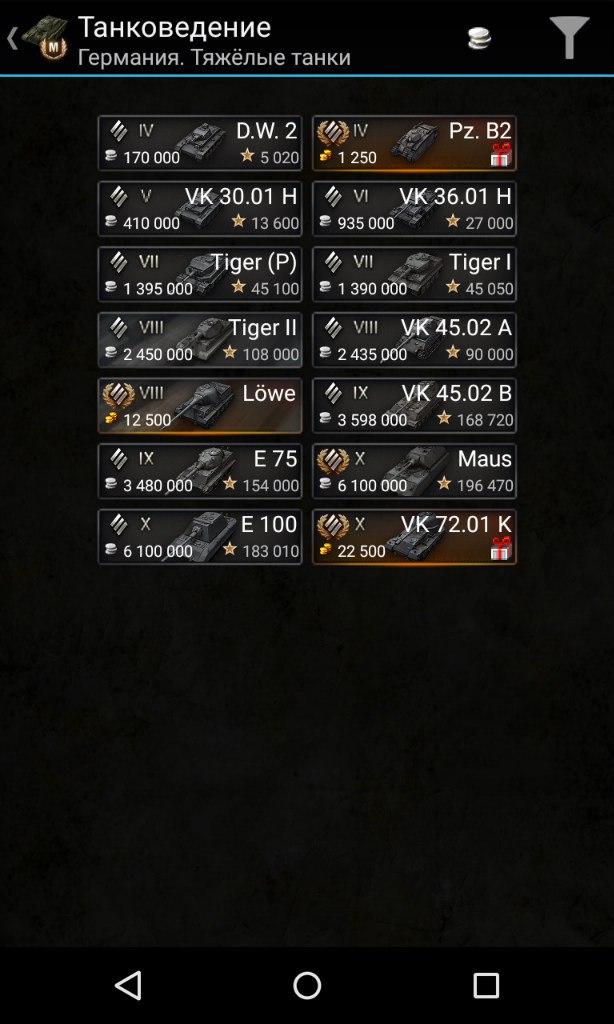 Список танков. База знаний для World of Tanks
